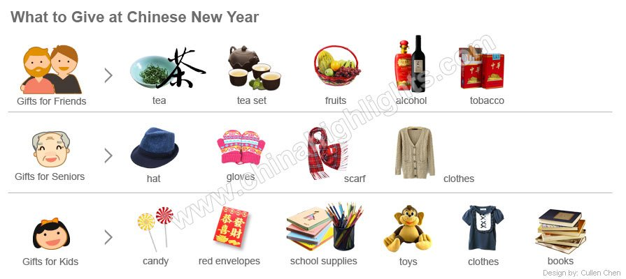Chinese New Year Gifts Present Ideas for Chinese New Year