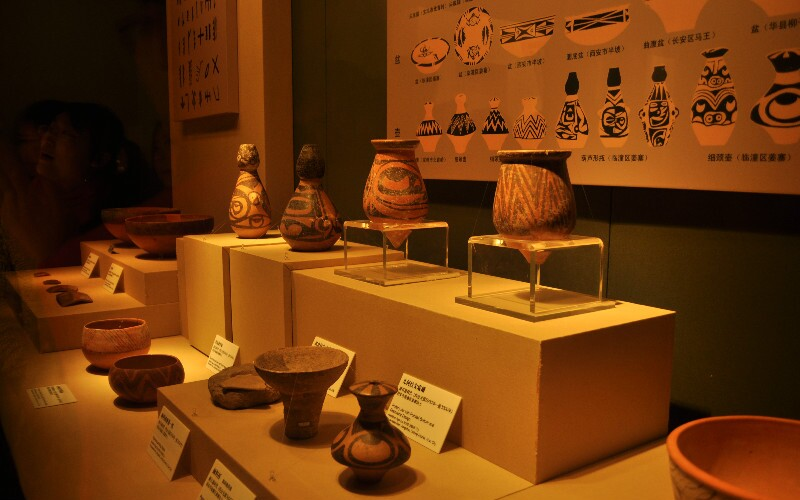 Xianyang Museum