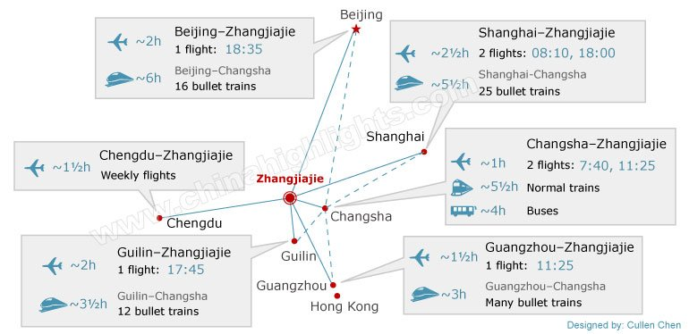 How to get to Zhangjiajie