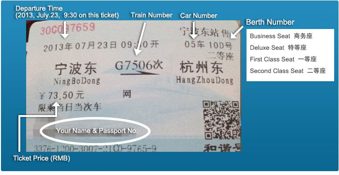 high speed train ticket