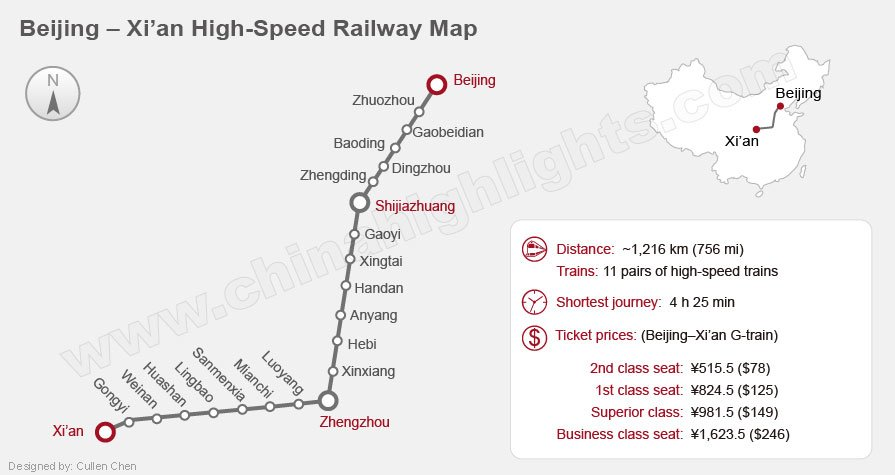 beijing-xi'an bullet trian route map