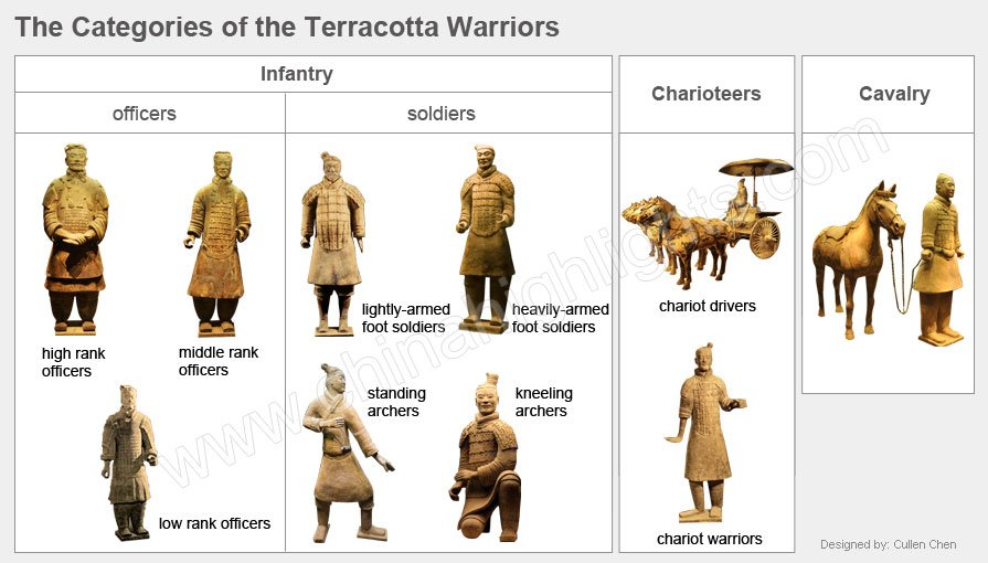 he Terracotta Warriors