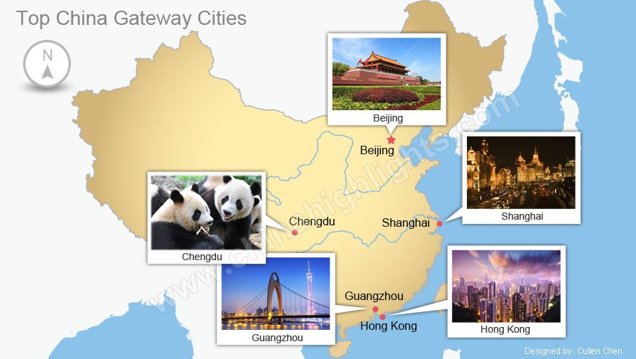 Top China Gateway Cities