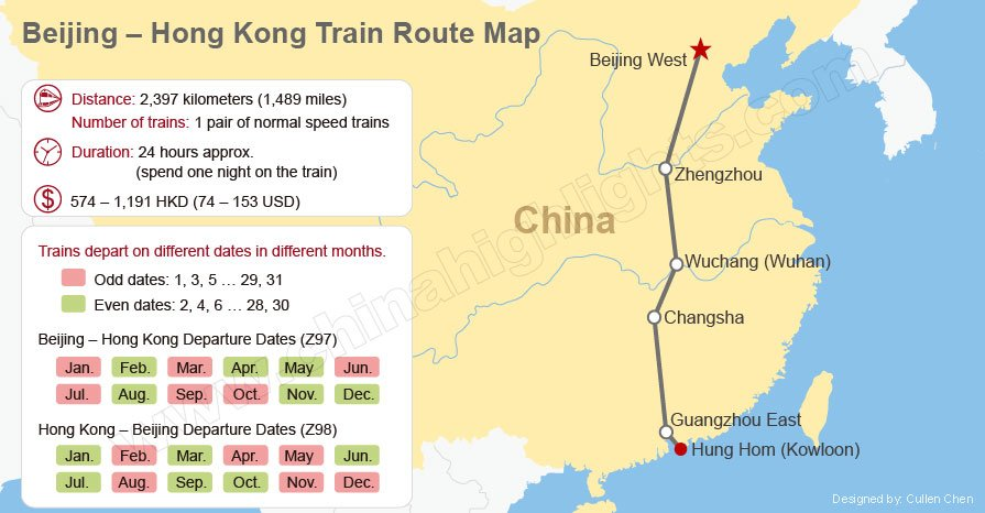 Beijing - Hong Kong train route map