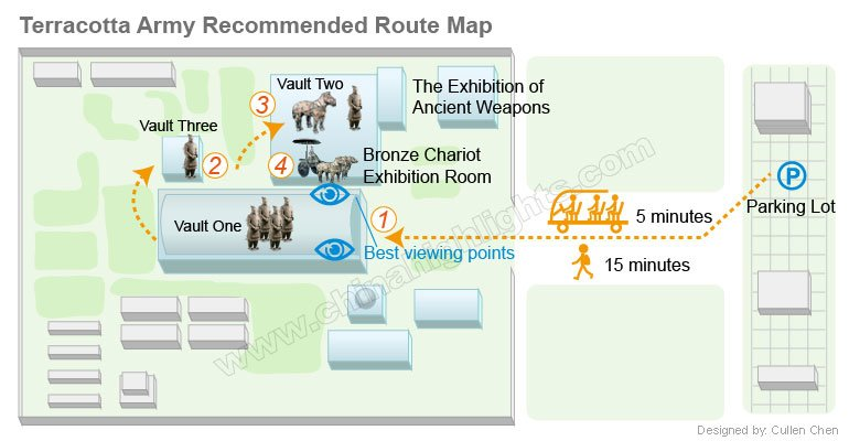The Terracotta Army Museum Tour Map