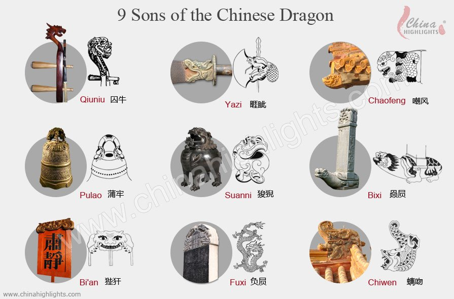 Images of 9 sons of Chinese dragon