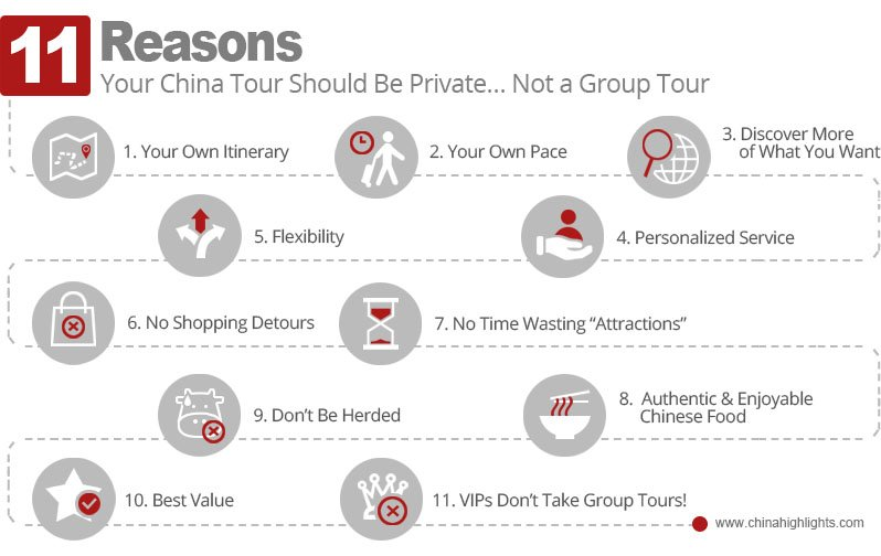 11 Reasons Your China Tour Should Be Private