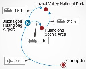 chengdu to jiuzhaigou transportation map