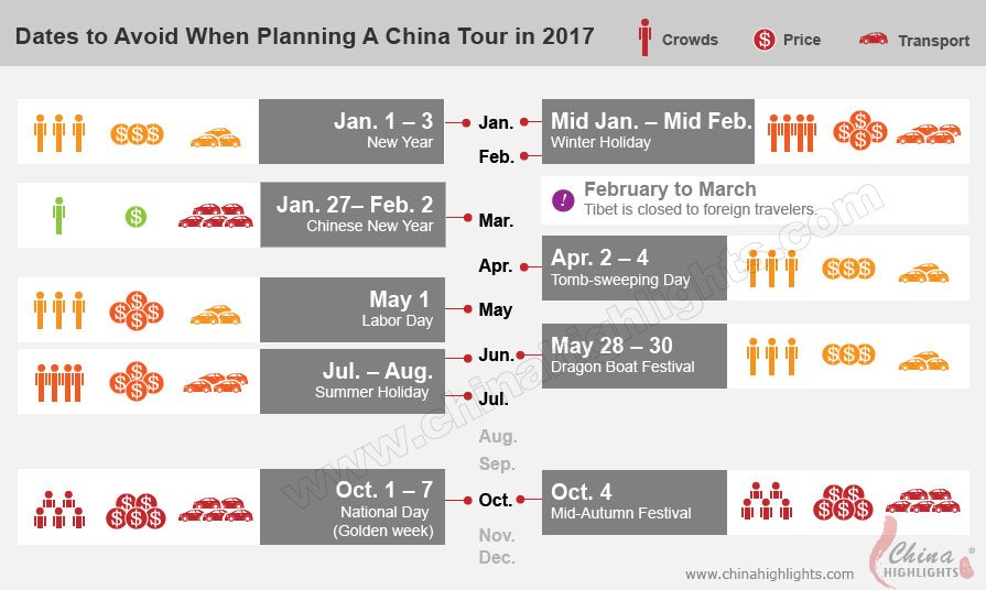 China's festival dates in 2017
