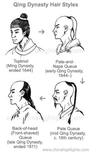 Qing Dynasty's Hairstyle