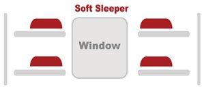 Soft Sleeper