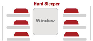 Hard Sleeper