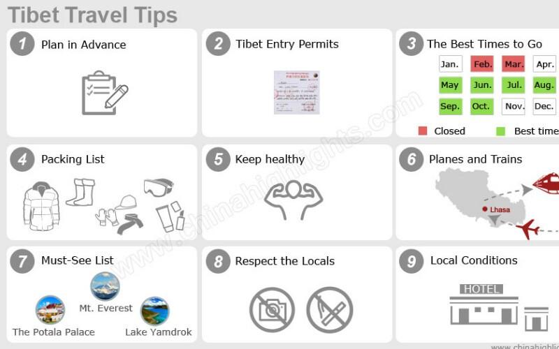 Tibet Travel Tips