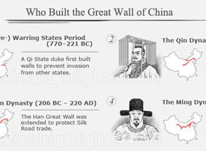 Who Built the Great Wall of China — When It Was Built and Why