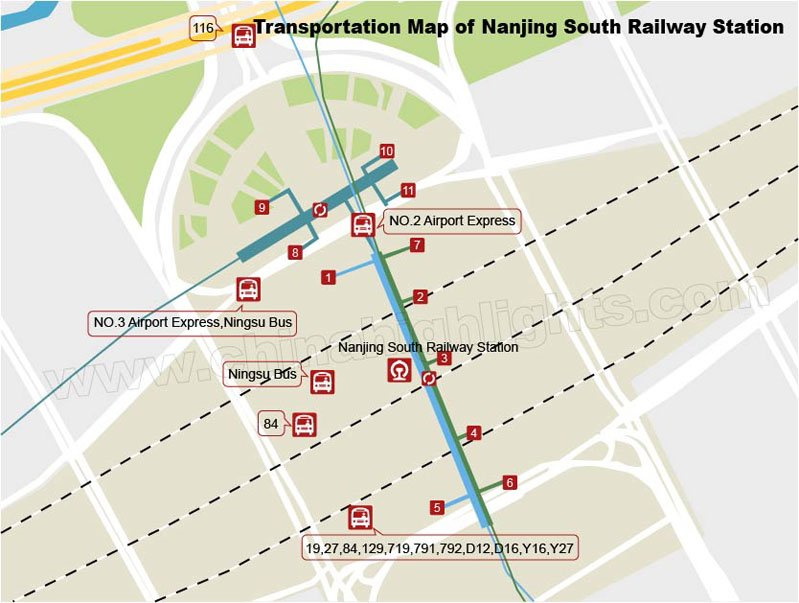 Nanjing South Transportation