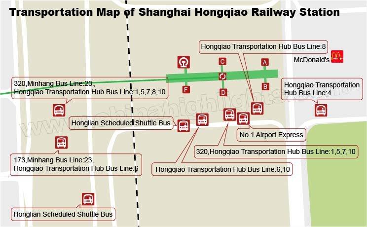 Shanghai Hongqiao Transportation