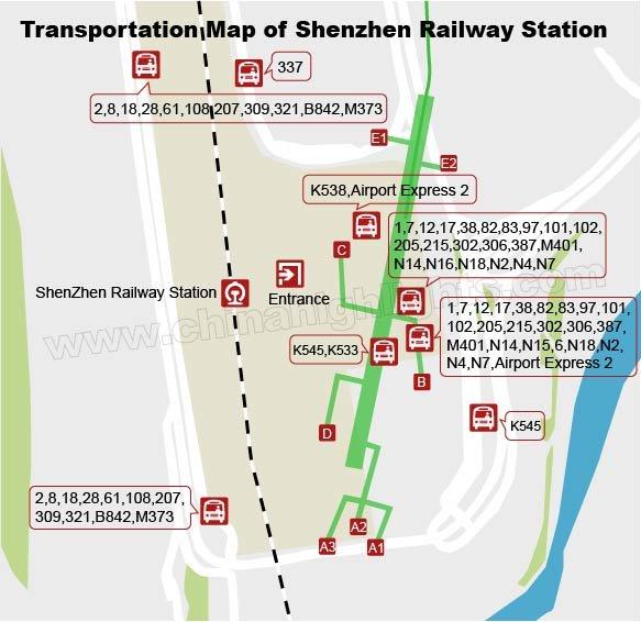 Shenzhen Trans