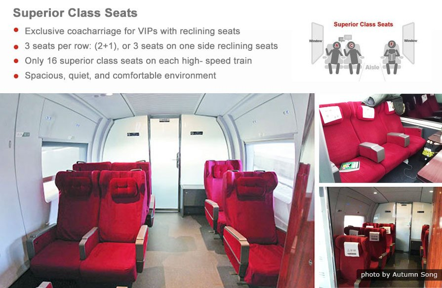 How To Choose Train Types Amp Seat Class In China