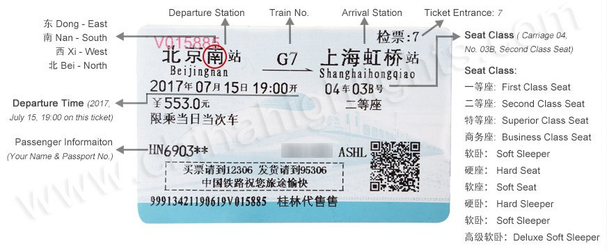 how to read train ticket