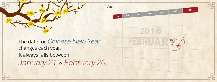 chinese new year facts 1 - Chinese New Year Date