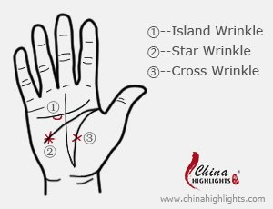 Palmistry Palm Reading Basics Easily Know Your Fate