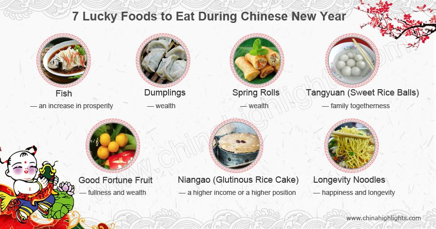 7 Lucky Foods To Eat During Chinese New Year Spring Festival Food