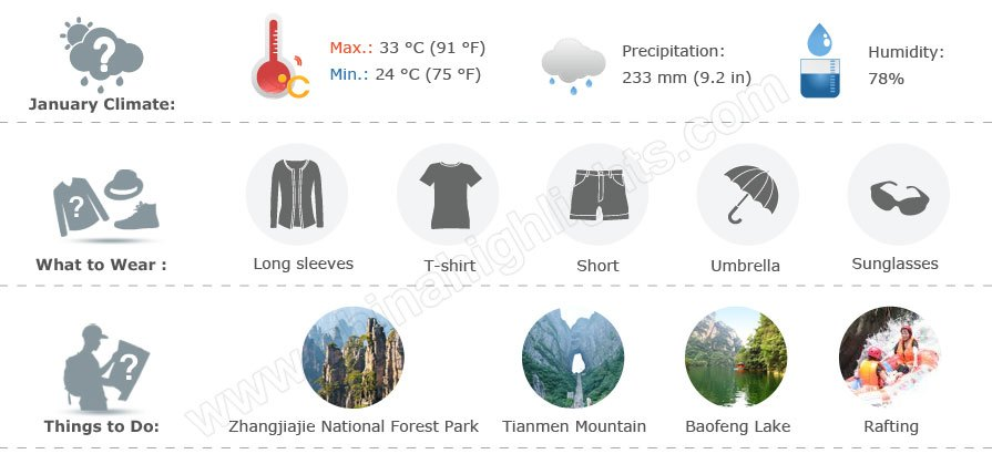 Zhangjiajie weather in July