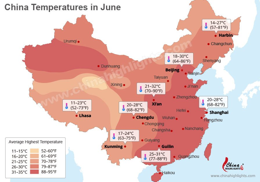 China temperature in June