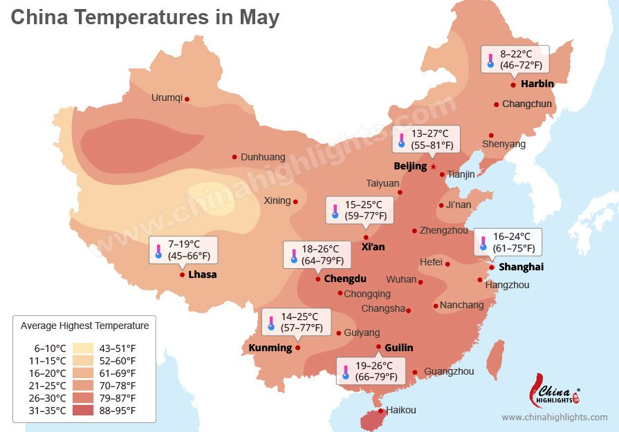 China Weather in May