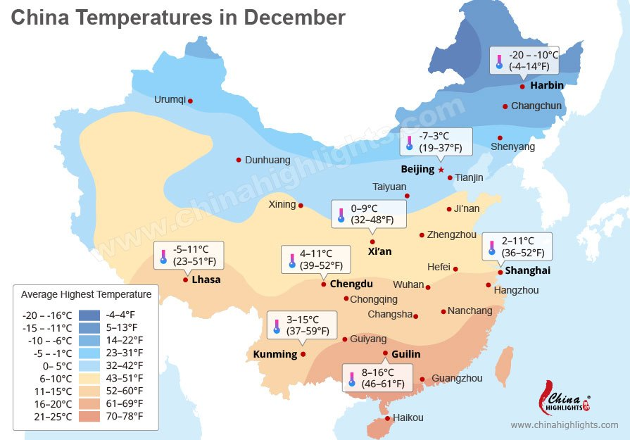 China average temperature in December