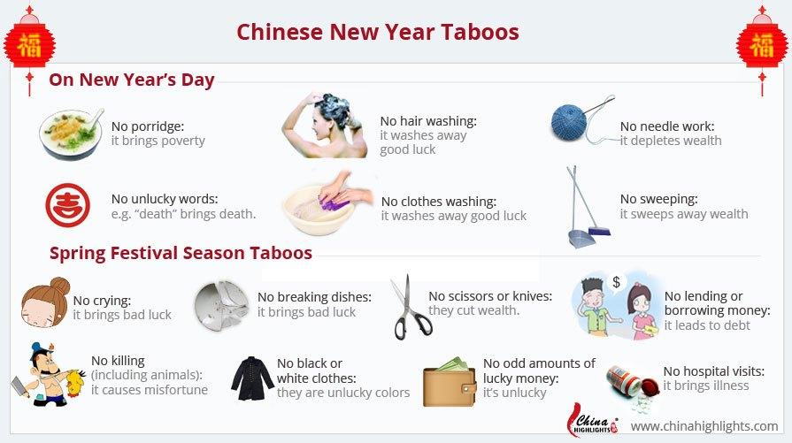 Hal-hal yang dianggap tabu jika dilakukan saat Tahun Baru Imlek dan Festival Musim Semi