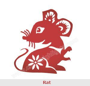 année du rat, signe chinois rat