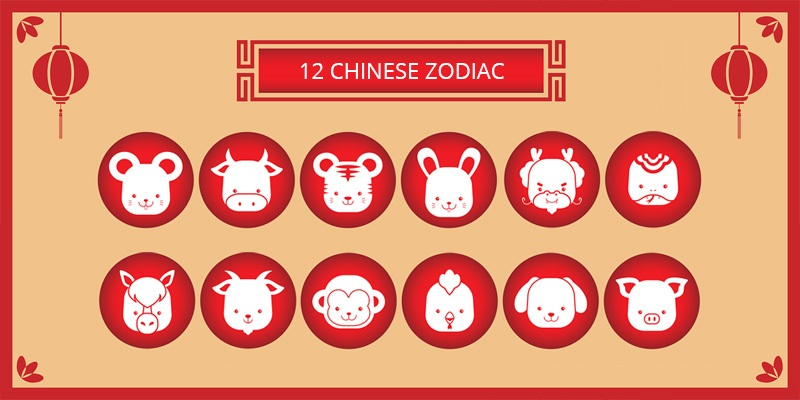 Chinese Animal Zodiac Sign Calculator
