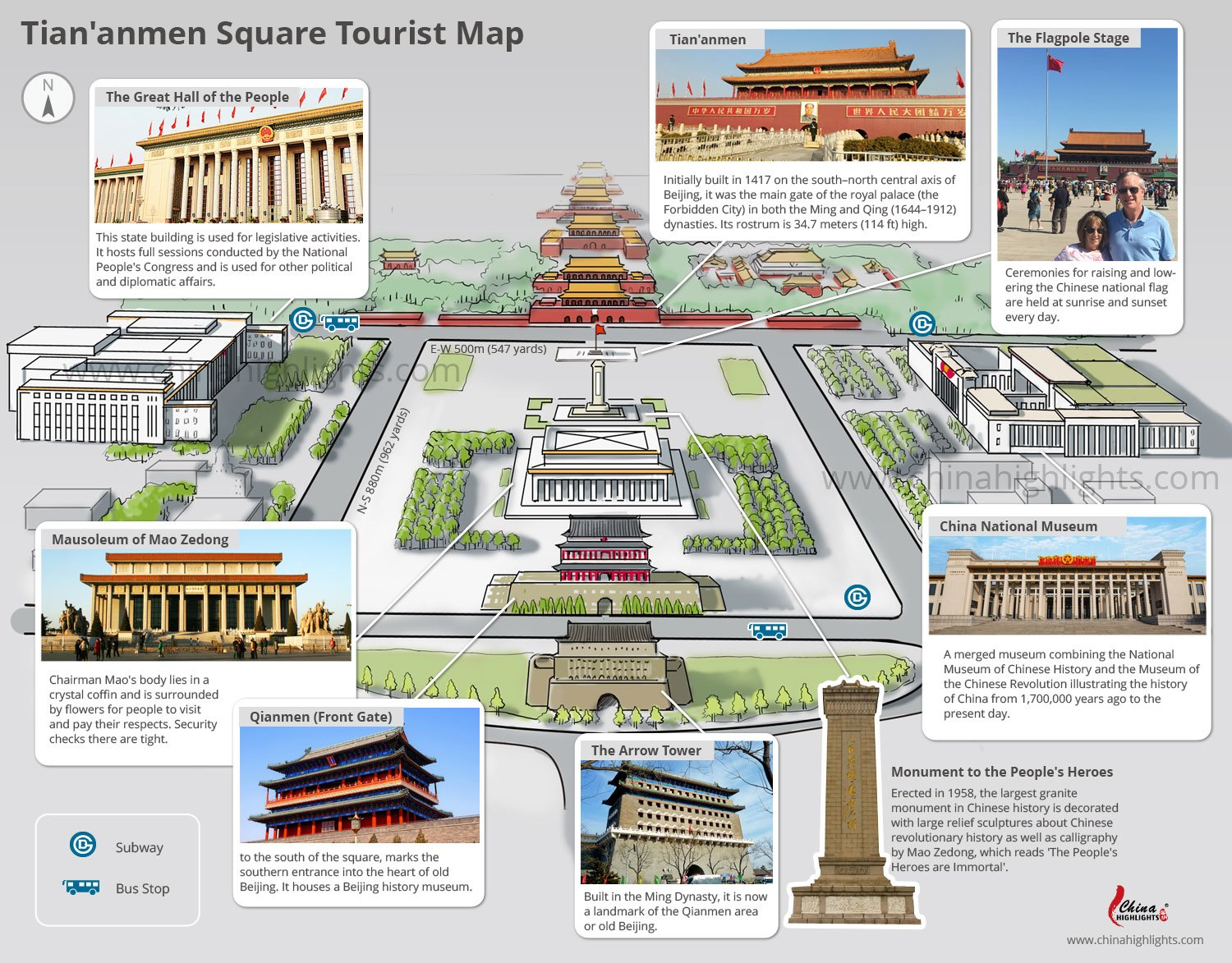 Tiananmen Square layout and Tourist Map