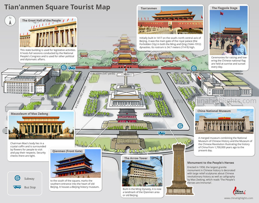 Tian'anmen Square Layout and Tourist Map