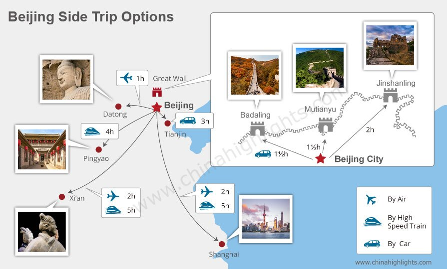 Besi beijing side trip options