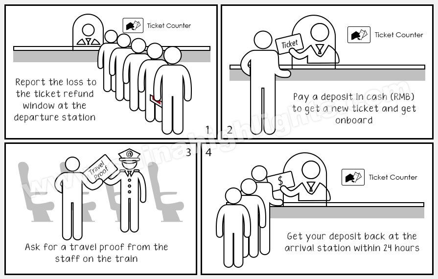 what to do if i lost train ticket