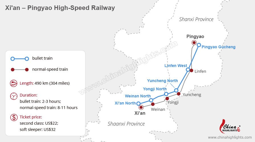 Beijing to Pingyao High-Speed Train Route Map, China train