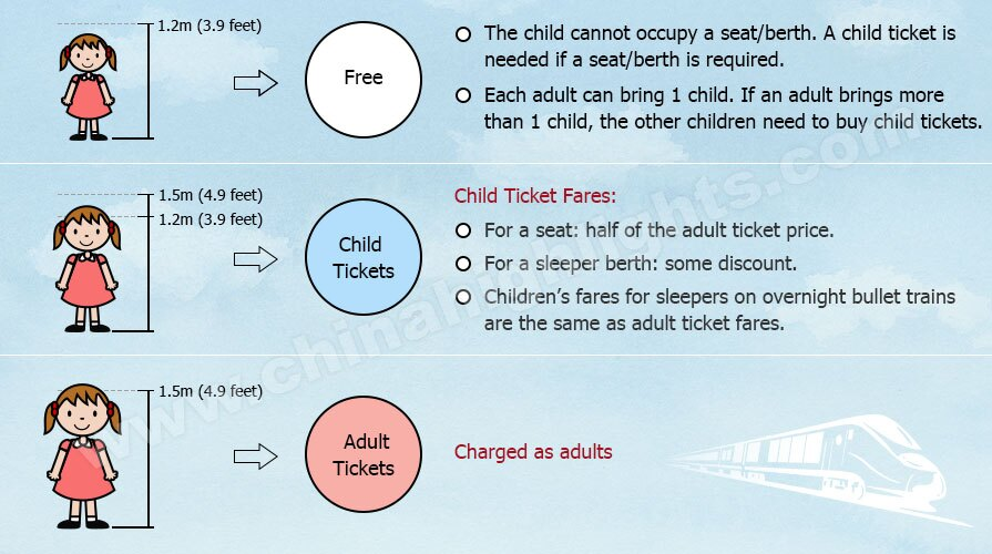 child ticket policy