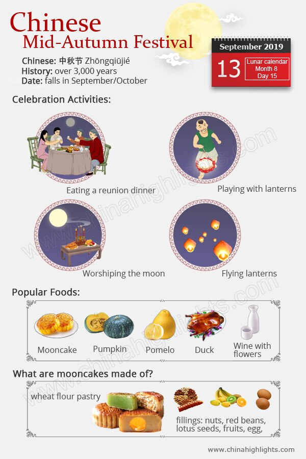Mid Autumn Festival 2020.Mid Autumn Festival 2020 Origins Mooncakes Lanterns