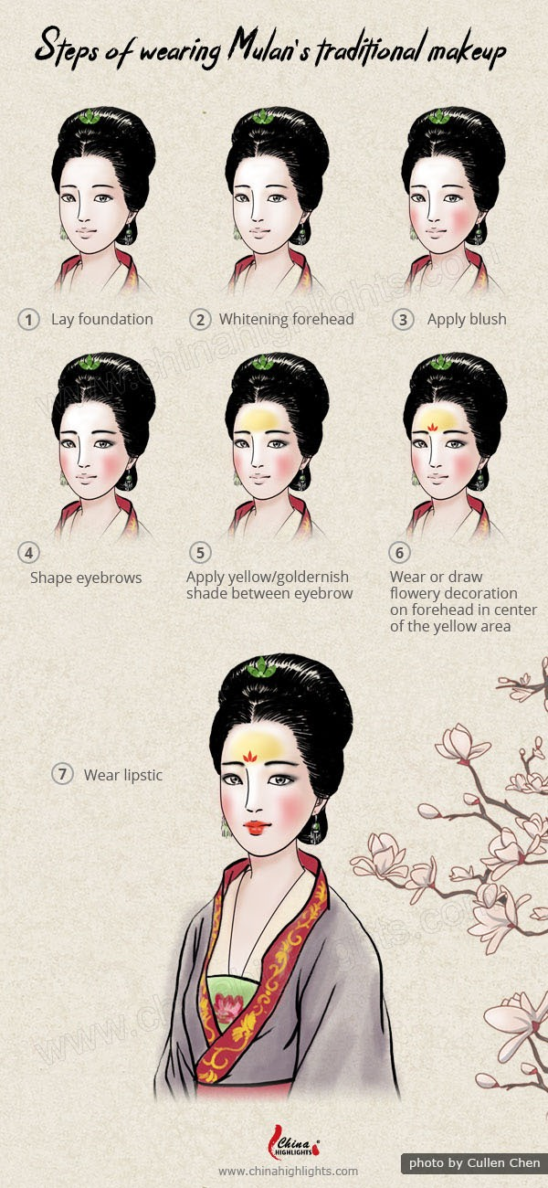 how to make mulan's traditional makeup