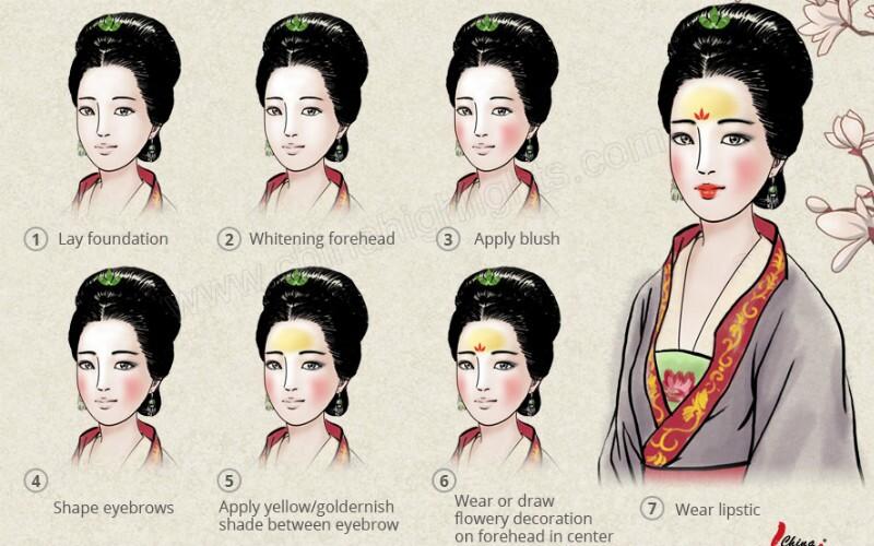 Mulan — China's Heroine, an Asian Disney Princess