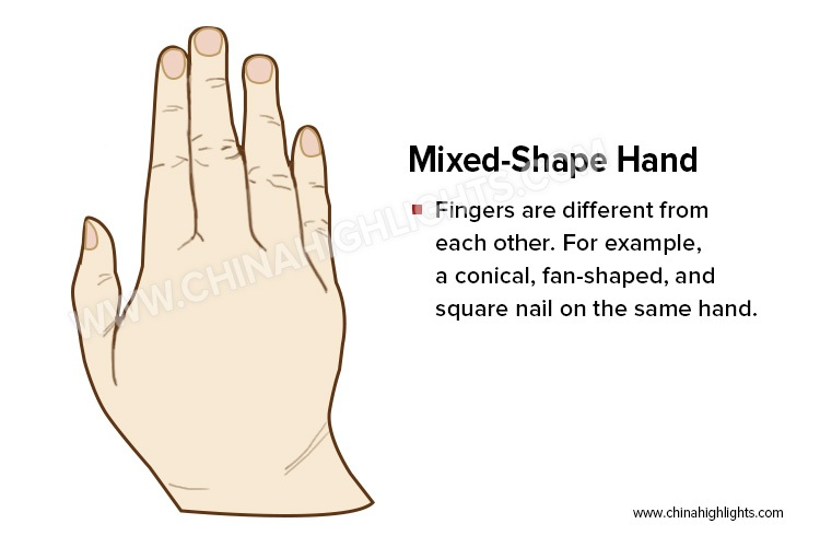 The Mixed-Shape Hand in Palm Reading