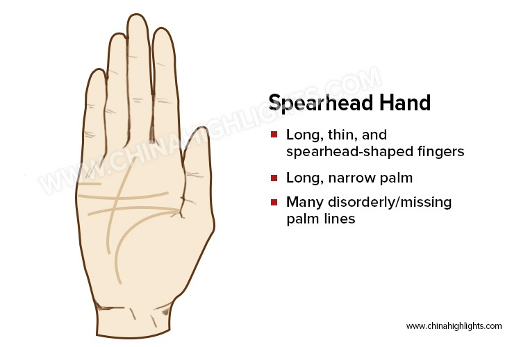 The SpearheadHand in Palm Reading