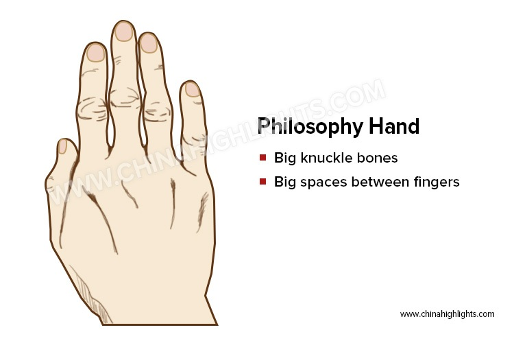 The PhilosophyHand in Palm Reading