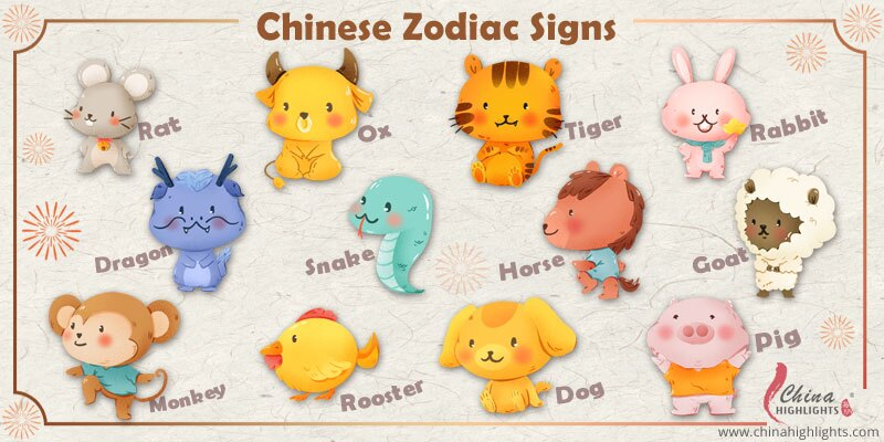 Which astrological aninmal signs are compatible as friends