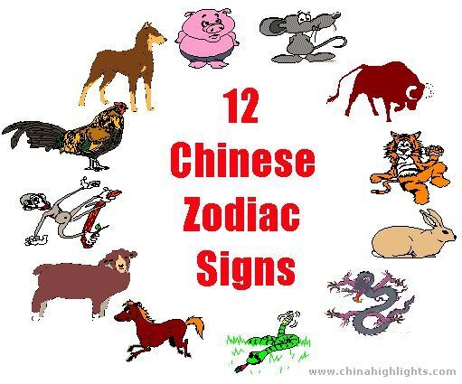 Chinese Zodiac years of birth are also called Chinese Zodiac animal