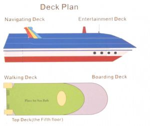 Deck Plan of Blue Whale