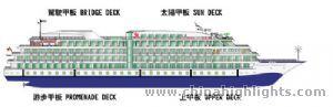 Deck of Yangtze 1